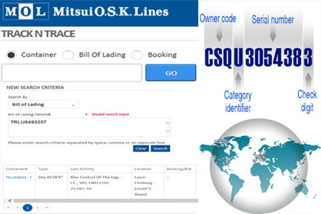 Online MOL Tracking Number Barcode
